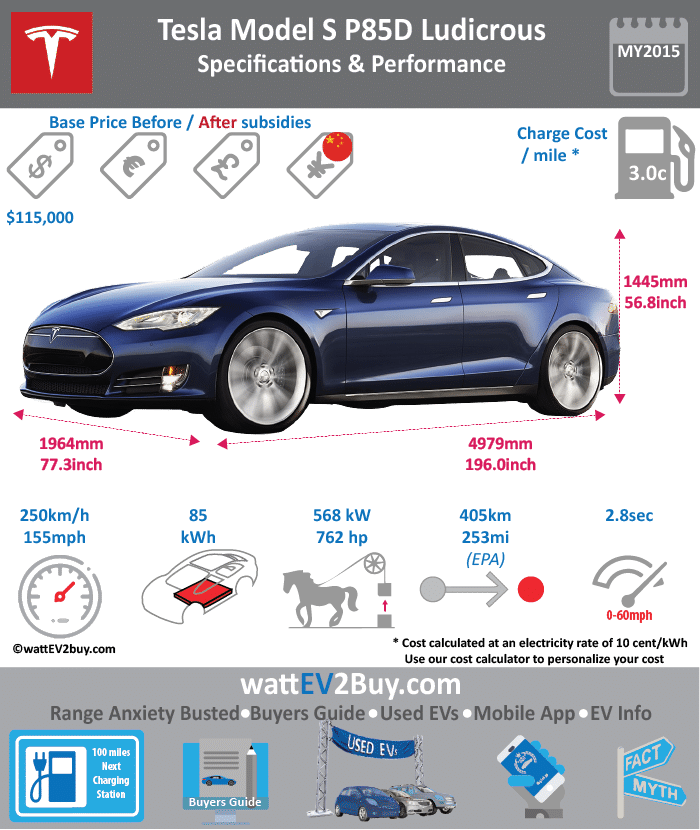 Tesla Model S P90D Ludicrous Specs wattev2Buy.com 2015 2016 Battery Chemistry Battery Capacity kWh 90 Battery Nominal rating kWh Voltage V Amps Ah Cells Modules Weight (kg) Cell Type SOC Cooling Cycles Battery Type Depth of Discharge (DOD) Energy Density Wh/kg Battery Manufacturer Battery Warranty - years 8 Battery Warranty - km Unlimited Battery Warranty - miles Battery Electric Range - at constant 38mph Battery Electric Range - at constant 60km/h Battery Electric Range - NEDC Mi Battery Electric Range - NEDC km Battery Electric Range - CCM Mi Battery Electric Range - CCM km Battery Electric Range - EPA Mi 253 Battery Electric Range - EPA km 432 Electric Top Speed - mph 155 Electric Top Speed - km/h 248 Acceleration 0 - 100km/h sec 3 Acceleration 0 - 50km/h sec Acceleration 0 - 62mph sec Acceleration 0 - 60mph sec 2.8 Acceleration 0 - 37.2mph sec Wireless Charging Direct Current Fast Charge kW Charger Efficiency Onboard Charger kW Charging Cord - amps Charging Cord - volts LV 1 Charge kW LV 1 Charge Time (Hours) 50.6 LV 2 Charge kW LV 2 Charge Time (Hours) 8.161290323 LV 3 CCS/Combo kW LV 3 Charge Time (min to 70%) LV 3 Charge Time (min to 80%) LV 3 Charge Time (mi) LV 3 Charge Time (km) Supercharger Standard Charging System kW Charger Output Charge Connector Power Outlet kW Power Outlet Amps MPGe Combined - miles 93 MPGe Combined - km MPGe City - miles 98 MPGe City - km MPGe Highway - miles 89 MPGe Highway - km Max Power - hp 762 Max Power - kW 568 Max Torque - lb.ft 687 Max Torque - N.m 931 Drivetrain AWD Ludicrous Generator Motor Type Electric Motor Output kW Electric Motor Output hp Transmission Electric Motor - Front FWD Max Power - hp 259 FWD Max Power - kW 193 FWD Max Torque - lb.ft FWD Max Torque - N.m Electric Motor - Rear RWD Max Power - hp 503 RWD Max Power - kW 375 RWD Max Torque - lb.ft RWD Max Torque - N.m Energy Consumption kWh/100km Energy Consumption kWh/100miles Deposit GB Battery Lease per month EU Battery Lease per month MSRP (expected) EU MSRP (before incentives & destination) GB MSRP (before incentives & destination) US MSRP (before incentives & destination) $118,000.00 CHINA MSRP (before incentives & destination) MSRP after incentives Vehicle Trims Doors Seating Dimensions Luggage (L) GVWR (kg) GVWR (lbs) Curb Weight (kg) Curb Weight (lbs) Payload Capacity (kg) Payload Capacity (lbs) Towing Capacity (lbs) Max Load Height (m) Ground Clearance (inc) Ground Clearance (mm) Lenght (mm) 4970 Width (mm) 1964 Height (mm) 1370 Wheelbase (mm) 2960 Lenght (inc) 195.5 Width (inc) 77.3 Height (inc) 53.9 Wheelbase (inc) 116.4 Other Utility Factor Auto Show Unveil Availability Aug 2015 to Aug 2016 Market Segment Class Safety Level Unveiled Relaunch First Delivery Chassis designed Based On AKA Self-Driving System SAE Autonomous Level Connectivity Unique Extras Incentives Home Charge Installation Public Charging Subsidy Chinese Name WEBSITE