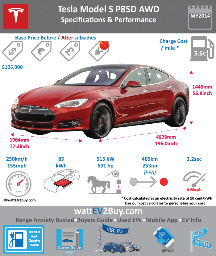 Tesla Model S P85D Performance Specs wattev2Buy.com 2014 2015 2016 Battery Chemistry Battery Capacity kWh 85 Battery Nominal rating kWh Voltage V Amps Ah Cells Modules Weight (kg) Cell Type SOC Cooling Cycles Battery Type Depth of Discharge (DOD) Energy Density Wh/kg Battery Manufacturer Battery Warranty - years 8 Battery Warranty - km Unlimited Battery Warranty - miles Battery Electric Range - at constant 38mph Battery Electric Range - at constant 60km/h Battery Electric Range - NEDC Mi Battery Electric Range - NEDC km Battery Electric Range - CCM Mi Battery Electric Range - CCM km Battery Electric Range - EPA Mi 253 Battery Electric Range - EPA km 407 Electric Top Speed - mph 155 Electric Top Speed - km/h 248 Acceleration 0 - 100km/h sec Acceleration 0 - 50km/h sec Acceleration 0 - 62mph sec Acceleration 0 - 60mph sec 3.2 Acceleration 0 - 37.2mph sec Wireless Charging Direct Current Fast Charge kW Charger Efficiency Onboard Charger kW Charging Cord - amps Charging Cord - volts LV 1 Charge kW LV 1 Charge Time (Hours) 50.6 LV 2 Charge kW LV 2 Charge Time (Hours) 8.161290323 LV 3 CCS/Combo kW LV 3 Charge Time (min to 70%) LV 3 Charge Time (min to 80%) LV 3 Charge Time (mi) LV 3 Charge Time (km) Supercharger Standard Charging System kW Charger Output Charge Connector Power Outlet kW Power Outlet Amps MPGe Combined - miles 93 MPGe Combined - km MPGe City - miles 89 MPGe City - km MPGe Highway - miles 98 MPGe Highway - km Max Power - hp 691 Max Power - kW 515.2794142 Max Torque - lb.ft 442.543148 Max Torque - N.m 600 Drivetrain AWD Generator Motor Type Electric Motor Output kW Electric Motor Output hp Transmission Electric Motor - Front FWD Max Power - hp 221 FWD Max Power - kW FWD Max Torque - lb.ft FWD Max Torque - N.m Electric Motor - Rear RWD Max Power - hp 470 RWD Max Power - kW RWD Max Torque - lb.ft RWD Max Torque - N.m Energy Consumption kWh/100km Energy Consumption kWh/100miles Deposit GB Battery Lease per month EU Battery Lease per month MSRP (expected) EU MSRP (before incentives & destination) GB MSRP (before incentives & destination) US MSRP (before incentives & destination) $105,000.00 CHINA MSRP (before incentives & destination) MSRP after incentives Vehicle Trims Doors Seating Dimensions Luggage (L) GVWR (kg) GVWR (lbs) Curb Weight (kg) Curb Weight (lbs) Payload Capacity (kg) Payload Capacity (lbs) Towing Capacity (lbs) Max Load Height (m) Ground Clearance (inc) Ground Clearance (mm) Lenght (mm) 4970 Width (mm) 1964 Height (mm) 1445 Wheelbase (mm) 2960 Lenght (inc) 195.5 Width (inc) 77.3 Height (inc) 56.8 Wheelbase (inc) 116.4 Other Utility Factor Auto Show Unveil Availability Availability Nov 2014 to Feb 2016 Market Segment Class Safety Level Unveiled Relaunch First Delivery Chassis designed Based On AKA Self-Driving System SAE Autonomous Level Connectivity Unique Extras Incentives Home Charge Installation Public Charging Subsidy Chinese Name WEBSITE