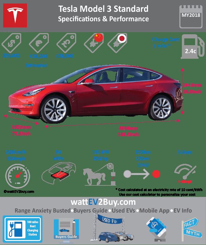 Tesla Model 3 Standard Edition Specs Wattev2 2018 Battery Chemistry Capacity Kwh 50