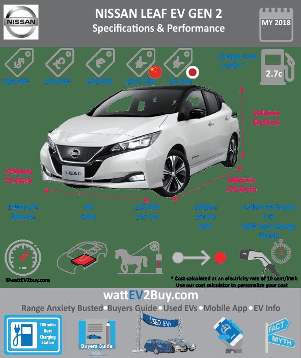 2018 Nissan Leaf Ev Specs Wattev2 2017 2016