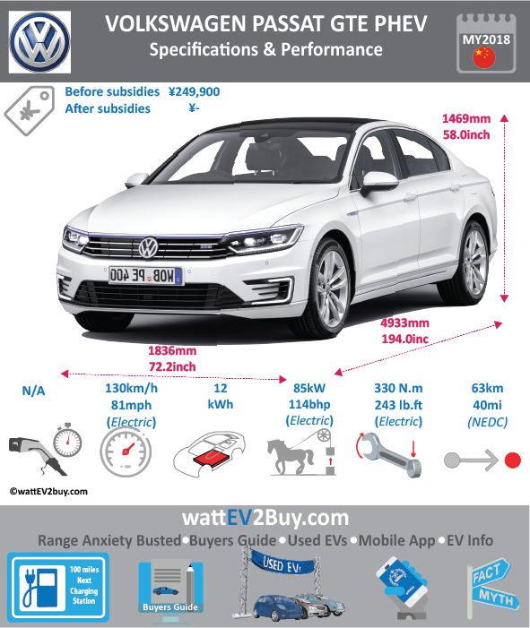 Volkswagen Passat China 2018 Specs	 Brand	VOLKSWAGEN Model	Volkswagen Passat GTE Model Year	2018 Fuel_Type	PHEV Chinese Name	0 Model Code	SVW7141BPV Battery Capacity kWh	12 Battery Nominal rating kWh	8 Energy Density Wh/kg	0 Battery Electric Range - at constant 38mph	0 Battery Electric Range - at constant 60km/h	0 WLTP g CO2/km	 CO2 Emissions (WLTP) g/km	 BEV Range - NEDC km	63 BEV - NEDC Mi	39 EPA BEV Range - km	 EPA BEV Range - Mi	0 Extended Range - mile	 BEV Range - WLTP km	 BEV Range - WLTP Mi	 Electric Top Speed - mph	 Electric Top Speed - km/h	130 Acceleration 0 - 100km/h sec	0 Onboard Charger kW	3.7 LV 2 Charge Time (Hours)	2.5 LV 3 Charge Time (min to 80%)	 Energy Consumption kWh/km	 Max Power - hp (Electric Max)	114 Max Power - kW  (Electric Max)	85 CHINA MSRP (before incentives & destination)	 US MSRP (before incentives & destination)	 MSRP after incentives	0 Lenght (mm)	4948 Width (mm)	1836 Height (mm)	1469 Wheelbase (mm)	2791 Lenght (inc)	194.6 Width (inc)	72.2 Height (inc)	58 Wheelbase (inc)	109.7895949 Curb Weight (kg)	1730