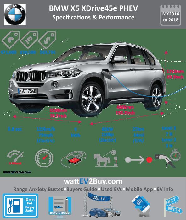 BMW-X5-xDrive40e-PHEV