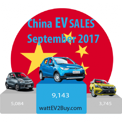 China-EV-sales-September-2017-ytd-