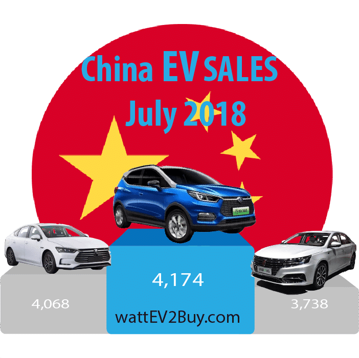 Chinese-Ev-sales-july-2017