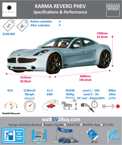 KARMA REVERO PHEV Specs wattev2Buy.com 2017 Battery Chemistry LiFePO4 Battery Capacity kWh 21.4 Battery Manufacturer Battery Warranty - years Battery Electric Range - EPA Mi 50 Battery Electric Range - EPA km 80 Electric Top Speed - mph 95.625 Electric Top Speed - km/h 153 Acceleration 0 - 60mph sec 7.2 Onboard Charger kW 6.6 LV 1 Charge kW 120V/16amp LV 1 Charge Time (Hours) 10 LV 2 Charge kW 6.6 LV 2 Charge Time (Hours) 3 LV 3 CCS/Combo kW 40 LV 3 Charge Time (min to 80%) 24 Charge Connector MPGe Combined - miles MPGe Combined - km MPGe City - miles MPGe City - km MPGe Highway - miles MPGe Highway - km Max Power - hp 403 Max Power - kW 301 Max Torque - lb.ft 981 Max Torque - N.m 1330 Electric Motor Electric Motor Output Transmission MSRP (expected) $130,000 Combustion Extended Range - mile 300 Extended Range - km 480 ICE Max Power - hp 235 ICE Max Power - kW 175 ICE Max Torque - lb.ft ICE Max Torque - N.m ICE Top speed - mph 125 ICE Top speed - km/h 200 ICE Acceleration 0 - 50km/h sec ICE Acceleration 0 - 62mph sec 5.4 ICE MPGe Combined - miles ICE MPGe Combined - km ICE MPGe City - miles ICE MPGe City - km ICE MPGe Highway - miles ICE MPGe Highway - km ICE Transmission ICE Fuel Consumption l/100km ICE Emission Rating ICE Emissions CO2/mi grams ICE Emissions CO2/km grams Total System Max Power - hp Max Power - kW Max Torque - lb.ft Max Torque - N.m Vehicle Doors Dimensions GVWR (kg) 2767 Wheelbase (mm) 3160 Lenght (mm) 4998 Width (mm) 2133 Height (mm) 1330 Wheelbase (mm) 3160 Lenght (inc) 196.6 Width (inc) 83.9 Height (inc) 52.3 Wheelbase (inc) 124.3 Other Sollar Roof 200W