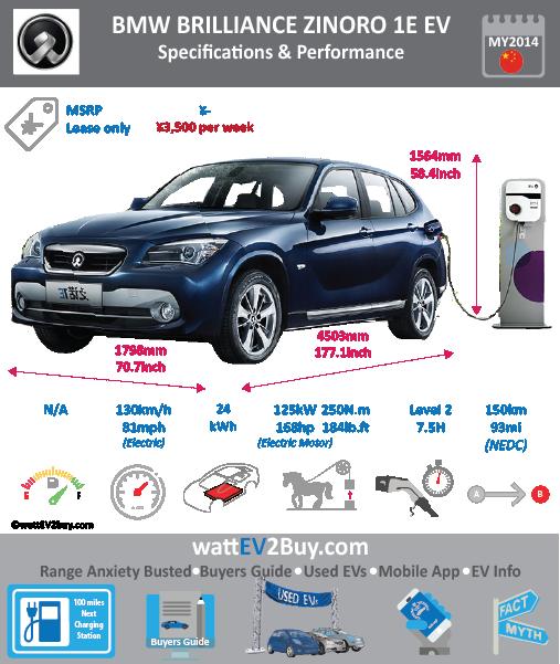 Zinoro-1E-EV-Specs-Card