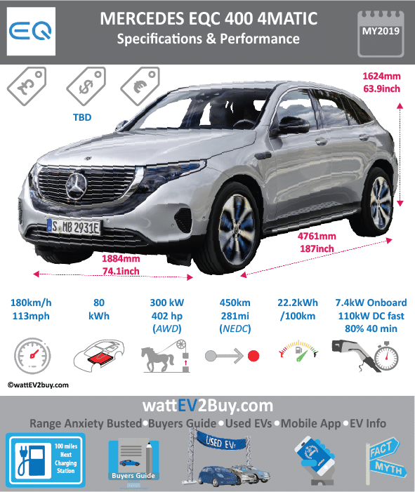 Mercedes EQC EV Specs wattev2Buy.com 2019 Battery Chemistry Battery Capacity kWh Battery Nominal rating kWh Voltage V Amps Ah Cells Modules Efficiency Weight (kg) Cell Type SOC Cooling Cycles Battery Type Scalable floor mounted battery components Depth of Discharge (DOD) Energy Density Wh/kg Battery Manufacturer Battery Warranty - years Battery Warranty - km Battery Warranty - miles Battery Electric Range - at constant 38mph Battery Electric Range - at constant 60km/h Battery Electric Range - at constant 25mph Battery Electric Range - at constant 40km/h Battery Electric Range - JC08 Mi Battery Electric Range - JC08 km Battery Electric Range - NEDC Mi 312 Battery Electric Range - NEDC km 500 Battery Electric Range - CCM Mi Battery Electric Range - CCM km Battery Electric Range - EPA Mi Battery Electric Range - EPA km Electric Top Speed - mph Electric Top Speed - km/h Acceleration 0 - 100km/h sec Acceleration 0 - 50km/h sec Acceleration 0 - 125km/h sec Acceleration 0 - 125mph sec Acceleration 0 - 188mph sec Acceleration 0 - 62mph sec Acceleration 0 - 60mph sec Acceleration 0 - 37.2mph sec Braking 100-0km/h (m) Wireless Charging Yes Direct Current Fast Charge kW Charger Efficiency Onboard Charger kW Onboard Charger Optional kW Charging Cord - amps Charging Cord - volts LV 1 Charge kW LV 1 Charge Time (Hours) LV 2 Charge kW LV 2 Charge Time (Hours) LV 3 CCS/Combo kW LV 3 Charge Time (min to 70%) LV 3 Charge Time (min to 80%) LV 3 Charge Time (mi) LV 3 Charge Time (km) Battery Swap (min) Supercharger Charging System kW Charger Output Charge Connector Braking Power Outlet kW Power Outlet Amps MPGe Combined - miles MPGe Combined - km MPGe City - miles MPGe City - km MPGe Highway - miles MPGe Highway - km Max Power - hp (Electric Max) 402.306 Max Power - kW (Electric Max) 300 Max Torque - lb.ft (Electric Max) 520 Max Torque - N.m (Electric Max) 705.016 Drivetrain Permanent AWD Generator Motor Type Electric Motor Manufacturer Electric Motor Output kW Electric Motor Output hp