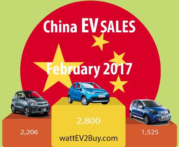 China EV Sales Feb 2017