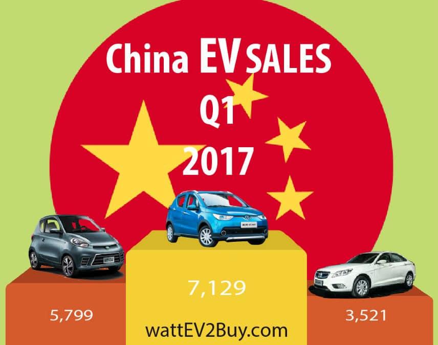 China-H1-ev-sales-2017