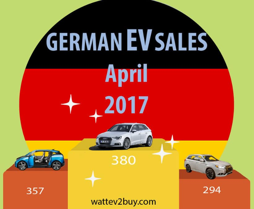 German-EV-Sales-April-2017