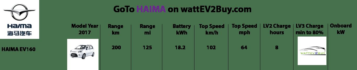 haima 2017-models-best-ev-to-buy