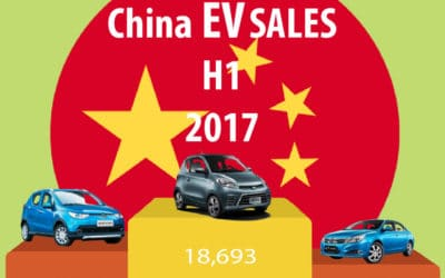 The Chinese New Energy Vehicle market China EV Sales for H1 2017