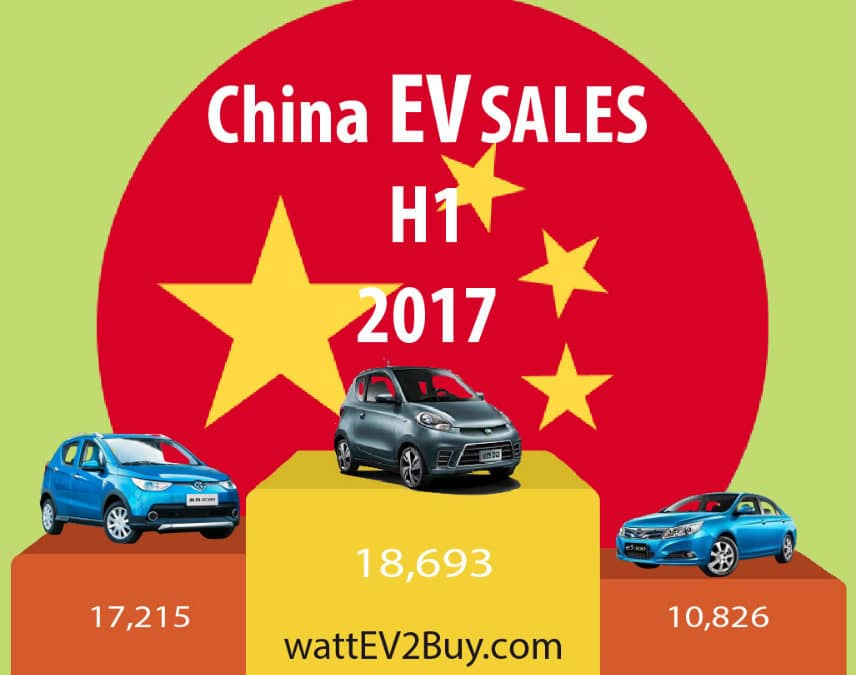 China-H1-ev-sales-2017-Podium-200