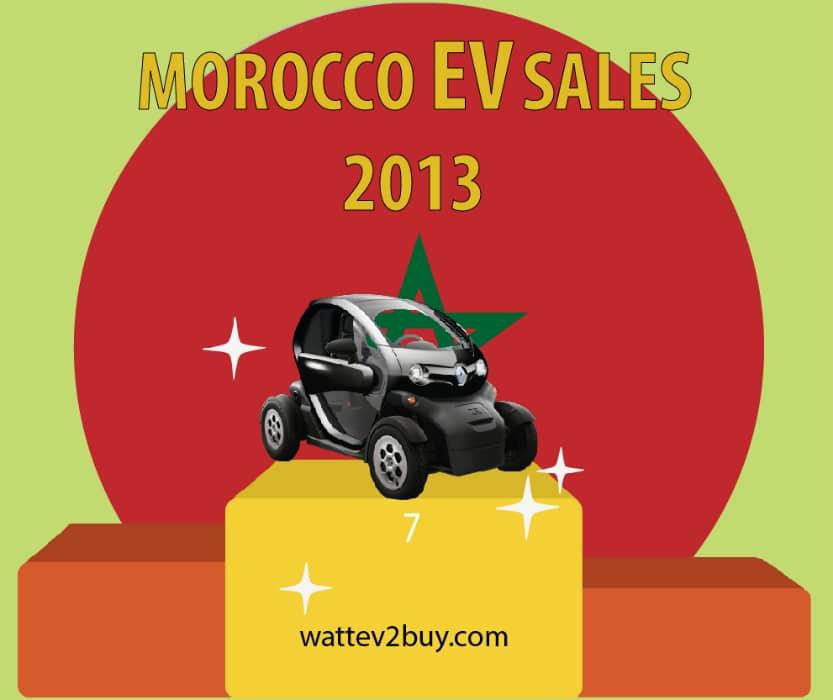 morocco-ev-sales-2017