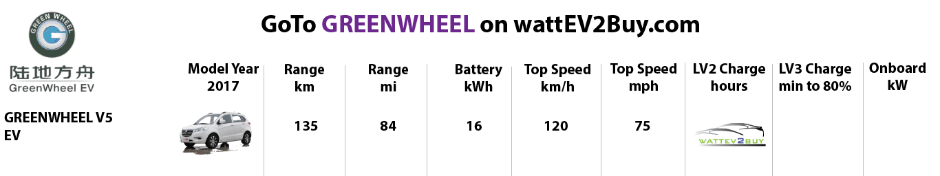 greenwheel 2017-models-best-ev-to-buy