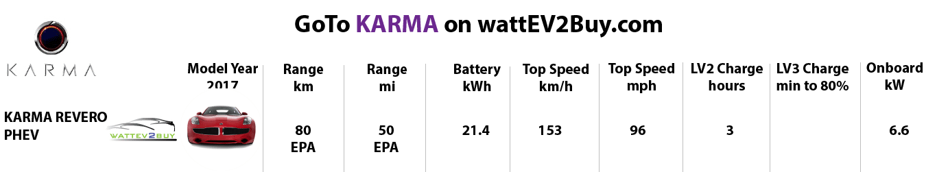 karma 2017-models-best-ev-to-buy