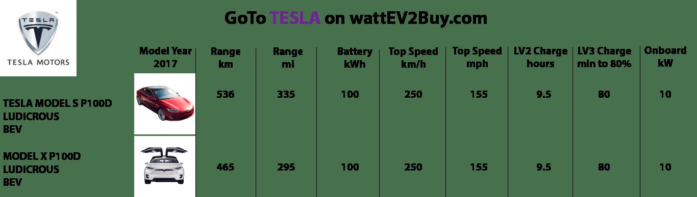 Tesla-2017-ev-models