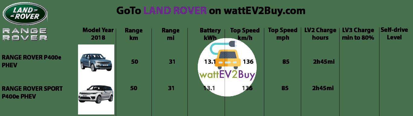 Specs-Land-Rover-2018-ev-models
