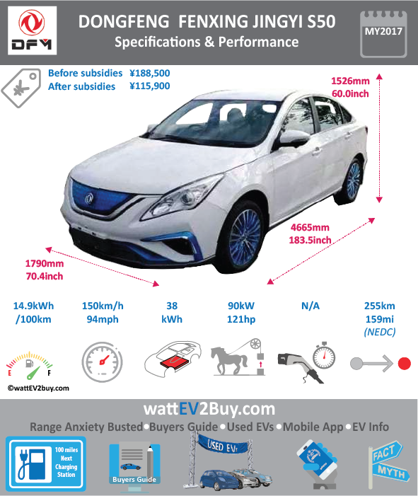 Dongfeng Fengxing Jingyi S50 EV Specs wattev2Buy.com 2017 Battery Chemistry Ternary Battery Capacity kWh 38 Battery Nominal rating kWh 36.6 Voltage V Amps Ah Cells Modules Weight (kg) 316 Cell Type SOC Cooling Cycles Battery Type Depth of Discharge (DOD) Energy Density Wh/kg Battery Manufacturer Yan Wanda Electric Vehicle Battery Co., Ltd Battery Warranty - years Battery Warranty - km Battery Warranty - miles Battery Electric Range - at constant 38mph 206 Battery Electric Range - at constant 60km/h 330 Battery Electric Range - NEDC Mi 159 Battery Electric Range - NEDC km 255 Battery Electric Range - CCM Mi Battery Electric Range - CCM km Battery Electric Range - EPA Mi Battery Electric Range - EPA km Electric Top Speed - mph 94 Electric Top Speed - km/h 150 Acceleration 0 - 100km/h sec Acceleration 0 - 50km/h sec Acceleration 0 - 62mph sec Acceleration 0 - 60mph sec Acceleration 0 - 37.2mph sec Wireless Charging Direct Current Fast Charge kW Charger Efficiency Onboard Charger kW Charging Cord - amps Charging Cord - volts LV 1 Charge kW LV 1 Charge Time (Hours) LV 2 Charge kW LV 2 Charge Time (Hours) LV 3 CCS/Combo kW LV 3 Charge Time (min to 70%) LV 3 Charge Time (min to 80%) LV 3 Charge Time (mi) LV 3 Charge Time (km) Charging System kW Charger Output Charge Connector Power Outlet kW Power Outlet Amps MPGe Combined - miles MPGe Combined - km MPGe City - miles MPGe City - km MPGe Highway - miles MPGe Highway - km Max Power - hp 121 Max Power - kW 90 Max Torque - lb.ft 206 Max Torque - N.m 280 Drivetrain Electric Motor Manufacturer Nanjing LG Auto Parts Co., Ltd Motor Type Electric Motor Output kW 40 Electric Motor Output hp 53.6408 Transmission Electric Motor - Front FWD Max Power - hp FWD Max Power - kW FWD Max Torque - lb.ft FWD Max Torque - N.m Electric Motor - Rear RWD Max Power - hp RWD Max Power - kW RWD Max Torque - lb.ft RWD Max Torque - N.m Energy Consumption kWh/100km Energy Consumption kWh/100miles Deposit GB Battery Lease per month EU Battery Lease per m