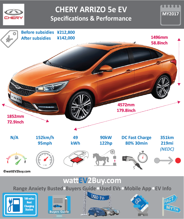 CHERY ARRIZIO 5e EV specs wattev2Buy.com 2017 Battery Chemistry Ternary Lithium Battery Capacity kWh 49 Battery Nominal rating kWh Voltage V Amps Ah Cells Modules Weight (kg) 390 Cell Type Cooling Cycles Depth of Discharge (DOD) Energy Density Wh/kg 127.13 Battery Manufacturer Battery Warranty - years Battery Warranty - km Battery Electric Range - at constant 38mph 256 Battery Electric Range - at constant 60km/h 410 Battery Electric Range - NEDC Mi 219 Battery Electric Range - NEDC km 351 Electric Top Speed - mph 95 Electric Top Speed - km/h 152 Acceleration 0 - 100km/h sec Acceleration 0 - 50km/h sec Onboard Charger kW LV 1 Charge kW LV 1 Charge Time (Hours) LV 2 Charge kW LV 2 Charge Time (Hours) LV 3 CCS/Combo kW LV 3 Charge Time (min to 80%) 30 Charge Connector MPGe Combined - miles MPGe Combined - km MPGe City - miles MPGe City - km MPGe Highway - miles MPGe Highway - km Max Power - hp 122 Max Power - kW 90 Max Torque - lb.ft Max Torque - N.m 276 Electric Motor Manufacturer Shanghai Automotive Electric Drive Co., Ltd Electric Motor - Rear Electric Motor - Front Motor Type Electric Motor Output kW 90 Transmission Energy Consumption kWh/100km CHINA MSRP (before incentives & destination) ¥212,800.00 MSRP after incentives ¥142,000.00 Vehicle Doors Seating 5 Dimensions GVWR (kg) 1955 Curb Weight (kg) 1580 Payload Capacity (lbs) Towing Capacity (lbs) Ground Clearance (mm) Wheelbase (inc) 105.0 Lenght (inc) 179.8 Width (inc) 72.9 Height (inc) 58.8 Wheelbase (mm) 2670 Lenght (mm) 4572 Width (mm) 1852 Height (mm) 1496 Other Market Class Sedan Based On Chery M1X Auto Show Unveil Chengdu Auto Show Unveiled First Delivery Aug-17 Unique