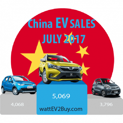 China-EV-Sales-july-2017