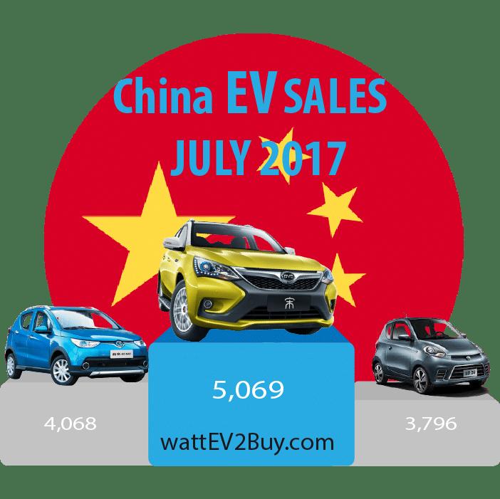 China-EV-Sales-july-2017