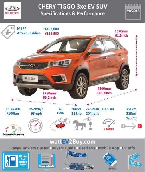 Chery Tiggo 3Xe EV SUV wattev2Buy.com 2018 Battery Chemistry Battery Capacity kWh 49 Battery Nominal rating kWh Voltage V Amps Ah Cells Modules Weight (kg) 395 Cell Type SOC Cooling Cycles Battery Type Depth of Discharge (DOD) Energy Density Wh/kg Battery Manufacturer Battery Warranty - years Battery Warranty - km Battery Warranty - miles Battery Electric Range - at constant 38mph 278.125 Battery Electric Range - at constant 60km/h 445 Battery Electric Range - NEDC Mi 219.375 Battery Electric Range - NEDC km 351 Battery Electric Range - CCM Mi Battery Electric Range - CCM km Battery Electric Range - EPA Mi Battery Electric Range - EPA km Electric Top Speed - mph 94.375 Electric Top Speed - km/h 151 Acceleration 0 - 100km/h sec Acceleration 0 - 50km/h sec Acceleration 0 - 62mph sec Acceleration 0 - 60mph sec Acceleration 0 - 37.2mph sec Wireless Charging Direct Current Fast Charge kW Charger Efficiency Onboard Charger kW Charging Cord - amps Charging Cord - volts LV 1 Charge kW LV 1 Charge Time (Hours) LV 2 Charge kW LV 2 Charge Time (Hours) LV 3 CCS/Combo kW LV 3 Charge Time (min to 70%) LV 3 Charge Time (min to 80%) LV 3 Charge Time (mi) LV 3 Charge Time (km) Charging System kW Charger Output Charge Connector Power Outlet kW Power Outlet Amps MPGe Combined - miles MPGe Combined - km MPGe City - miles MPGe City - km MPGe Highway - miles MPGe Highway - km Max Power - hp 122 Max Power - kW 90 Max Torque - lb.ft Max Torque - N.m 276 Drivetrain Generator Motor Type Electric Motor Output kW Electric Motor Output hp Transmission Electric Motor - Front FWD Max Power - hp FWD Max Power - kW FWD Max Torque - lb.ft FWD Max Torque - N.m Electric Motor - Rear RWD Max Power - hp RWD Max Power - kW RWD Max Torque - lb.ft RWD Max Torque - N.m Energy Consumption kWh/100km Energy Consumption kWh/100miles Deposit GB Battery Lease per month EU Battery Lease per month MSRP (expected) EU MSRP (before incentives & destination) GB MSRP (before incentives & destination) US MSRP (before incentives & destination) CHINA MSRP (before incentives & destination) MSRP after incentives Vehicle Trims Doors Seating Dimensions Luggage (L) GVWR (kg) GVWR (lbs) Curb Weight (kg) 1515 Curb Weight (lbs) Payload Capacity (kg) Payload Capacity (lbs) Towing Capacity (lbs) Max Load Height (m) Ground Clearance (inc) Ground Clearance (mm) Lenght (mm) 4200 Width (mm) 1760 Height (mm) 1570 Wheelbase (mm) 2555 Lenght (inc) 165.2 Width (inc) 69.2 Height (inc) 61.8 Wheelbase (inc) 100.5 Other Utility Factor Auto Show Unveil Market Segment Class Safety Level Unveiled Relaunch First Delivery Jan-18 Chassis designed Based On AKA Self-Driving System SAE Autonomous Level Connectivity Compete BAIC EX260 Unique Extras Incentives Home Charge Installation Public Charging Assembly Shijiazhuang Subsidy Chinese Name 瑞虎3xe Model Code SQR7000BEVJ691 WEBSITE