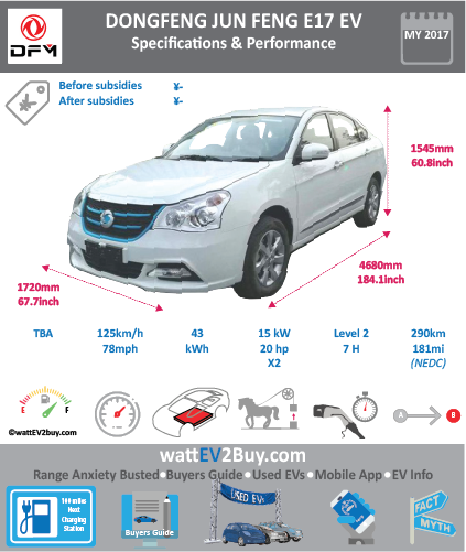 Dongfeng Jun Feng E17 EV wattev2Buy.com 2017 Battery Chemistry Ternary Lithium Battery Capacity kWh 49 Battery Nominal rating kWh Voltage V Amps Ah Cells Modules Weight (kg) 408 Cell Type Cooling Cycles Depth of Discharge (DOD) Energy Density Wh/kg Battery Manufacturer Shanghai Delng power battery Co., Ltd Battery Warranty - years Battery Warranty - km Battery Electric Range - at constant 38mph Battery Electric Range - at constant 60km/h Battery Electric Range - NEDC Mi 181 Battery Electric Range - NEDC km 290 Electric Top Speed - mph 78 Electric Top Speed - km/h 125 Acceleration 0 - 100km/h sec Acceleration 0 - 50km/h sec Onboard Charger kW LV 1 Charge kW LV 1 Charge Time (Hours) LV 2 Charge kW LV 2 Charge Time (Hours) LV 3 CCS/Combo kW LV 3 Charge Time (min to 70%) Charging System kW Charge Connector MPGe Combined - miles MPGe Combined - km MPGe City - miles MPGe City - km MPGe Highway - miles MPGe Highway - km Max Power - hp 67.051 Max Power - kW 50 Max Torque - lb.ft Max Torque - N.m Drivetrain Dual Motor Motor Type Electric Motor - Rear 1 Max Power - hp 20.1153 Max Power - kW 15 Max Torque - lb.ft Max Torque - N.m Electric Motor - Front 1 Max Power - hp 20.1153 Max Power - kW 15 Max Torque - lb.ft Max Torque - N.m Transmission Energy Consumption kWh/100km MSRP before incentives MSRP after incentives Vehicle Doors Seating Dimensions GVWR (kg) Curb Weight (kg) 1670 Payload Capacity (lbs) Towing Capacity (lbs) Ground Clearance (mm) Lenght (mm) 4680 Width (mm) 1720 Height (mm) 1545 Wheelbase (mm) 2700 Lenght (inc) 184.1 Width (inc) 67.7 Height (inc) 60.8 Wheelbase (inc) 106.2 Other Market Class Incentives Safety Level Unveiled First Delivery Based On Dongfeng A60 SAE Autonomous Level Self-Driving System Connectivity Unique Chinese Name 东风俊风E17 Model Code DFA7000G1F4BEV WEBSITE