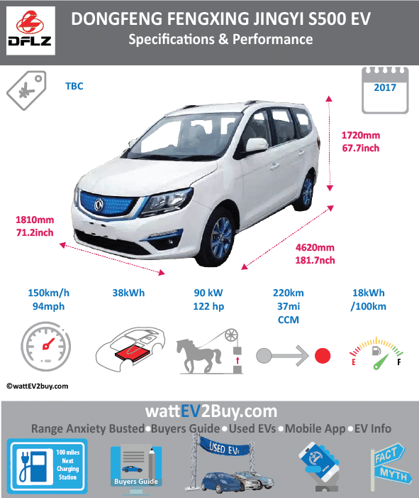 Dongfeng Fengxing Jingyi S500 EV	Yes Brand	Dongfeng Model	Dongfeng S500 EV Fuel_Type	BEV Chinese Name	东风风行S500纯电动版 Model Code	0 Batch	0 Battery Capacity kWh	38 Energy Density Wh/kg	128.23 Battery Electric Range - at constant 38mph	175 Battery Electric Range - at constant 60km/h	280 Battery Electric Range - NEDC km	220 Battery Electric Range - NEDC Mi	137.5 Battery Electric Range - EPA Mi	0 Battery Electric Range - EPA km	0 Electric Top Speed - mph	93.75 Electric Top Speed - km/h	150 Acceleration 0 - 100km/h sec	12 Onboard Charger kW	0 LV 2 Charge Time (Hours)	0 LV 3 Charge Time (min to 80%)	0 Energy Consumption kWh/km	18.3 Max Power - hp (Electric Max)	122 Max Power - kW  (Electric Max)	90 CHINA MSRP (before incentives & destination)	0 US MSRP (before incentives & destination)	0 MSRP after incentives	0 Lenght (mm)	4620 Width (mm)	1810 Height (mm)	1720 Wheelbase (mm)	0 Lenght (inc)	181.7369862 Width (inc)	71.1999881 Height (inc)	67.6596572 Wheelbase (inc)	0 Curb Weight (kg)	1620