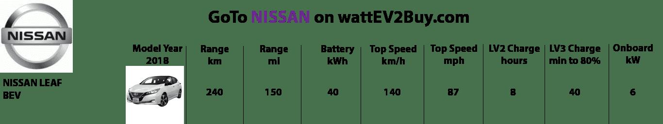 Nissan-2018 ev models