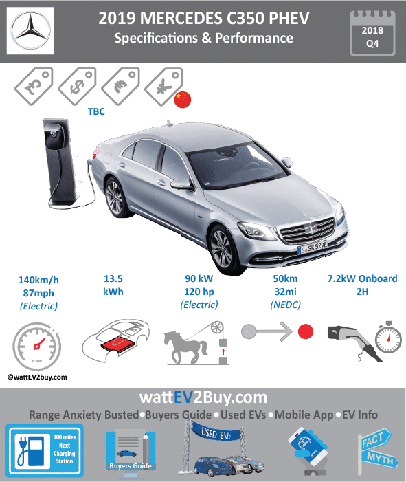 Mercedes Benz C350e Phev Specs Wattev2 2017 2018 Battery Chemistry Ithium Nickel