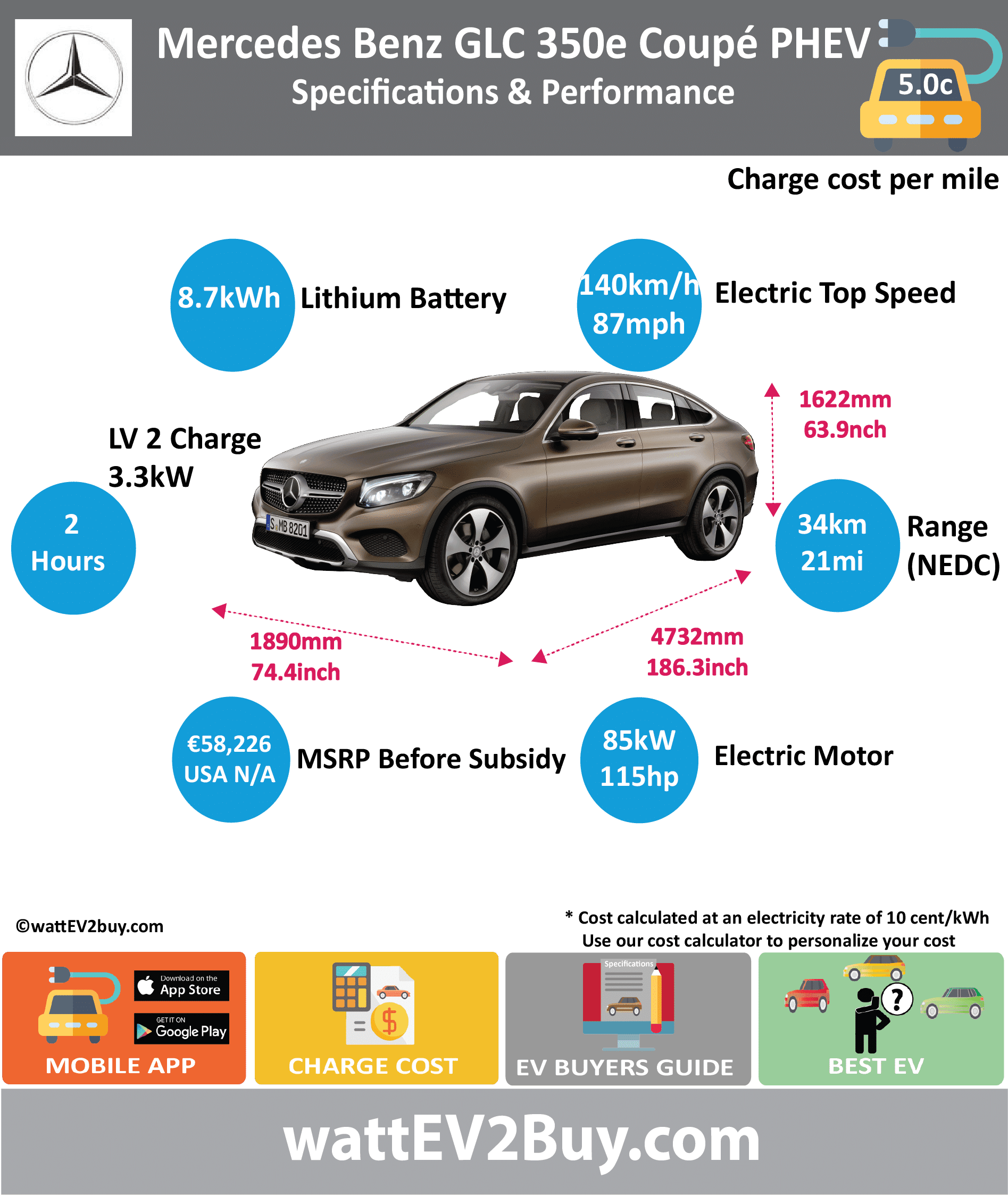Mercedes Benz Glc350e 4matic Coupe Specs 2017 Battery Chemistry Capacity Kwh 8 7 Nominal Rating
