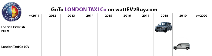 List-of-MPV-EV-London-taxi-Co