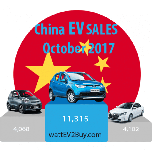 China-October-2017-ev-sales