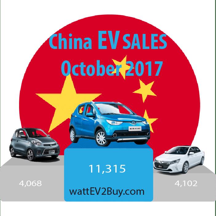 China-October-2017-ev-sales