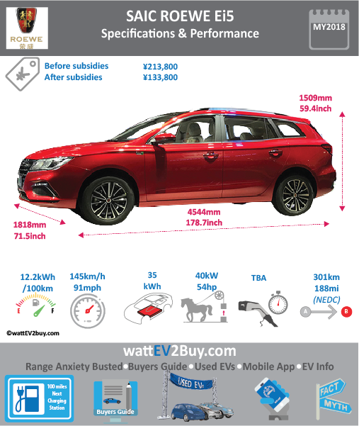 2018 SAIC Roewe Ei5 EV Specs Brand SAIC Model SAIC Roewe Ei5 EV Model Year 2018 Fuel_Type BEV Chinese Name 荣威 Ei5 Model Code CSA7002FBEV1 Battery Capacity kWh 35 Battery Nominal rating kWh 0 Energy Density Wh/kg 140.74 Battery Electric Range - at constant 38mph 250 Battery Electric Range - at constant 60km/h 400 WLTP g CO2/km CO2 Emissions (WLTP) g/km BEV Range - NEDC km 301 BEV - NEDC Mi 188.125 EPA BEV Range - km 0 EPA BEV Range - Mi Extended Range - mile BEV Range - WLTP km 0 BEV Range - WLTP Mi 0 Electric Top Speed - mph 90.625 Electric Top Speed - km/h 145 Acceleration 0 - 100km/h sec Onboard Charger kW NK LV 2 Charge Time (Hours) 0 LV 3 Charge Time (min to 80%) 0 Energy Consumption kWh/km 12.2 Max Power - hp (Electric Max) 116 Max Power - kW (Electric Max) 85 CHINA MSRP (before incentives & destination) 213800 US MSRP (before incentives & destination) MSRP after incentives 133800 Lenght (mm) 4544 Width (mm) 1818 Height (mm) 1509 Wheelbase (mm) 2665 Lenght (inc) 178.7473734 Width (inc) 71.51468418 Height (inc) 59.35954809 Wheelbase (inc) 104.8331317 Curb Weight (kg) 1420