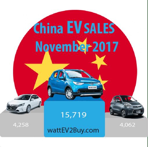 China-November-2017-ev-sales