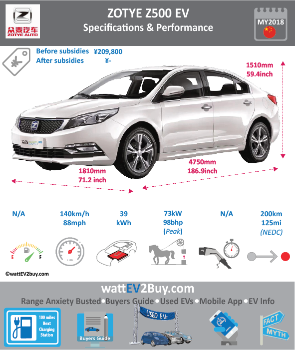 Zotye Z500EV Specs wattev2Buy.com 2016 2017 Battery Chemistry nickel-cobalt-manganese lithium ternary batteries Battery Capacity kWh 38.7 Battery Nominal rating kWh Voltage V 3.6 Amps Ah 309.6 Cells Modules Efficiency Weight (kg) Cell Type SOC Cooling Cycles Battery Type Depth of Discharge (DOD) Energy Density Wh/kg Battery Manufacturer Battery Warranty - years Battery Warranty - km Battery Warranty - miles Battery Electric Range - at constant 38mph Battery Electric Range - at constant 60km/h 300 Battery Electric Range - NEDC Mi 125/156 Battery Electric Range - NEDC km 200/250 Battery Electric Range - CCM Mi Battery Electric Range - CCM km Battery Electric Range - EPA Mi Battery Electric Range - EPA km Electric Top Speed - mph 87.5 Electric Top Speed - km/h 140 Acceleration 0 - 100km/h sec Acceleration 0 - 50km/h sec Acceleration 0 - 62mph sec Acceleration 0 - 60mph sec Acceleration 0 - 37.2mph sec Wireless Charging Direct Current Fast Charge kW Charger Efficiency Onboard Charger kW Onboard Charger Optional kW Charging Cord - amps Charging Cord - volts LV 1 Charge kW LV 1 Charge Time (Hours) LV 2 Charge kW LV 2 Charge Time (Hours) LV 3 CCS/Combo kW LV 3 Charge Time (min to 70%) LV 3 Charge Time (min to 80%) LV 3 Charge Time (mi) LV 3 Charge Time (km) Supercharger Charging System kW Charger Output Charge Connector Power Outlet kW Power Outlet Amps MPGe Combined - miles MPGe Combined - km MPGe City - miles MPGe City - km MPGe Highway - miles MPGe Highway - km Max Power - hp (Electric Max) 98/125 Max Power - kW (Electric Max) 73 Max Torque - lb.ft (Electric Max) Max Torque - N.m (Electric Max) 200/260 Drivetrain Generator Motor Type Electric Motor Manufacturer Ocean Motor New Power Technology Co., Ltd Electric Motor Output kW 30/53 Electric Motor Output hp 71 Transmission Electric Motor - Rear Max Power - hp (Rear) Max Power - kW (Rear) Max Torque - lb.ft (Rear) Max Torque - N.m (Rear) Electric Motor - Front Max Power - hp (Front) Max Power - kW (Front) Max Torque - lb.ft (Front) Max Torque - N.m (Front) Energy Consumption kWh/100km Energy Consumption kWh/100miles Deposit GB Battery Lease per month EU Battery Lease per month MSRP (expected) EU MSRP (before incentives & destination) GB MSRP (before incentives & destination) US MSRP (before incentives & destination) CHINA MSRP (before incentives & destination) ¥209,800.00 ¥229,800.00 Local Currency MSRP MSRP after incentives Vehicle Trims 2 Doors 4 Seating 5 Dimensions Luggage (L) 500 Luggage Max (L) GVWR (kg) 2050 GVWR (lbs) Curb Weight (kg) Curb Weight (lbs) 1675 Payload Capacity (kg) Payload Capacity (lbs) Towing Capacity (lbs) Max Load Height (m) Ground Clearance (inc) Ground Clearance (mm) Lenght (mm) 4750 Width (mm) 1810 Height (mm) 1510 Wheelbase (mm) 2750 Lenght (inc) 186.9 Width (inc) 71.2 Height (inc) 59.4 Wheelbase (inc) 108.2 Other Utility Factor Auto Show Unveil Availability Market Segment LCD Screen (inch) Class Safety Level Unveiled Relaunch First Delivery Chassis designed Based On AKA Self-Driving System SAE Autonomous Level Connectivity Unique Extras Incentives Home Charge Installation Public Charging Subsidy Chinese Name 众泰Z500ev Model Code JNJ7000EVC1 WEBSITE
