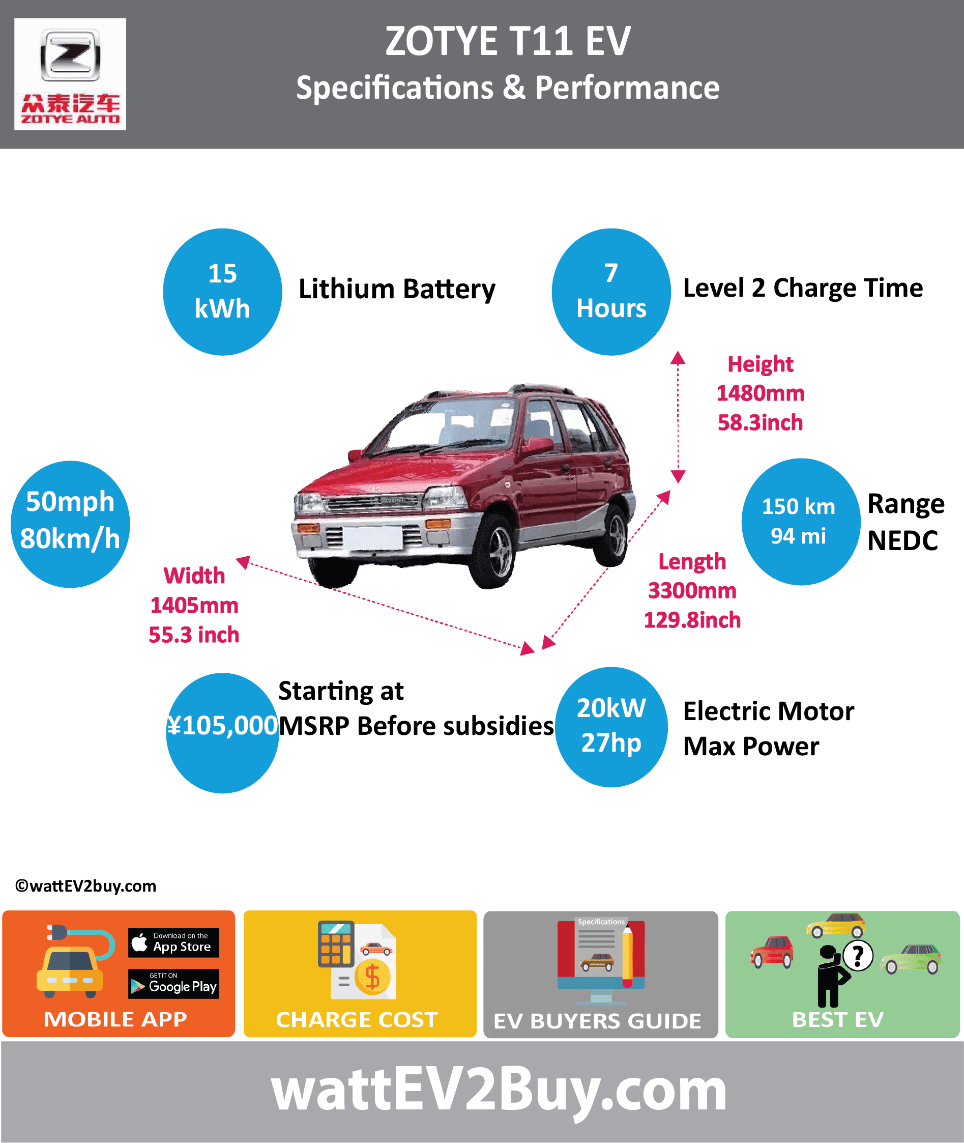 Zotye T11 EV Specs	 wattev2Buy.com	2015 Battery Chemistry	ternary  Battery Capacity kWh	15 Battery Nominal rating kWh	 Voltage V	3.6 Amps Ah	2.6 Cells	 Modules	 Efficiency	 Weight (kg)	109 Cell Type	 SOC	 Cooling	 Cycles	 Battery Type	 Depth of Discharge (DOD)	 Energy Density Wh/kg	 Battery Manufacturer	 Battery Warranty - years	 Battery Warranty - km	 Battery Warranty - miles	 Battery Electric Range - at constant 38mph	 Battery Electric Range - at constant 60km/h	 Battery Electric Range - NEDC Mi	93.75 Battery Electric Range - NEDC km	150 Battery Electric Range - CCM Mi	 Battery Electric Range - CCM km	 Battery Electric Range - EPA Mi	 Battery Electric Range - EPA km	 Electric Top Speed - mph	50 Electric Top Speed - km/h	80 Acceleration 0 - 100km/h sec	 Acceleration 0 - 50km/h sec	 Acceleration 0 - 62mph sec	 Acceleration 0 - 60mph sec	 Acceleration 0 - 37.2mph sec	 Wireless Charging	 Direct Current Fast Charge kW	 Charger Efficiency	 Onboard Charger kW	 Onboard Charger Optional kW	 Charging Cord - amps	 Charging Cord - volts	 LV 1 Charge kW	 LV 1 Charge Time (Hours)	 LV 2 Charge kW	 LV 2 Charge Time (Hours)	7 LV 3 CCS/Combo kW	 LV 3 Charge Time (min to 70%)	 LV 3 Charge Time (min to 80%)	 LV 3 Charge Time (mi)	 LV 3 Charge Time (km)	 Supercharger	 Charging System kW	 Charger Output	 Charge Connector	 Power Outlet kW	 Power Outlet Amps	 MPGe Combined - miles	 MPGe Combined - km	 MPGe City - miles	 MPGe City - km	 MPGe Highway - miles	 MPGe Highway - km	 Max Power - hp (Electric Max)	27 Max Power - kW  (Electric Max)	20 Max Torque - lb.ft  (Electric Max)	 Max Torque - N.m  (Electric Max)	110 Drivetrain	 Generator	 Motor Type	 Electric Motor Manufacturer	Hunan Jiangnan Automobile Manufacturing Co., Ltd Electric Motor Output kW	 Electric Motor Output hp	 Transmission	 Electric Motor - Rear	 Max Power - hp (Rear)	 Max Power - kW (Rear)	 Max Torque - lb.ft (Rear)	 Max Torque - N.m (Rear)	 Electric Motor - Front	 Max Power - hp (Front)	 Max Power - kW (Front)	 Max Torque - lb.ft (Front)	 Max Torque - N.m (Front)	 Energy Consumption kWh/100km	 Energy Consumption kWh/100miles	 Deposit	 GB Battery Lease per month	 EU Battery Lease per month	 MSRP (expected)	 EU MSRP (before incentives & destination)	 GB MSRP (before incentives & destination)	 US MSRP (before incentives & destination)	 CHINA MSRP (before incentives & destination)	 ¥105,000.00  Local Currency MSRP	 MSRP after incentives	 Vehicle	 Trims	 Doors	 Seating	4 Dimensions	 Luggage (L)	 Luggage Max (L)	 GVWR (kg)	1040 GVWR (lbs)	 Curb Weight (kg)	710 Curb Weight (lbs)	 Payload Capacity (kg)	 Payload Capacity (lbs)	 Towing Capacity (lbs)	 Max Load Height (m)	 Ground Clearance (inc)	 Ground Clearance (mm)	 Lenght (mm)	3300 Width (mm)	1405 Height (mm)	1480 Wheelbase (mm)	2175 Lenght (inc)	129.8 Width (inc)	55.3 Height (inc)	58.2 Wheelbase (inc)	85.6 Other	 Utility Factor	 Auto Show Unveil	 Availability	 Market	 Segment	 LCD Screen (inch)	 Class	 Safety Level	 Unveiled	 Relaunch	 First Delivery	 Chassis designed	 Based On	 AKA	 Self-Driving System	 SAE Autonomous Level	 Connectivity	 Unique	 Extras	 Incentives	 Home Charge Installation	 Public Charging	 Subsidy	 Chinese Name	江南T11 Model Code	JNJ7000EVA11 WEBSITE
