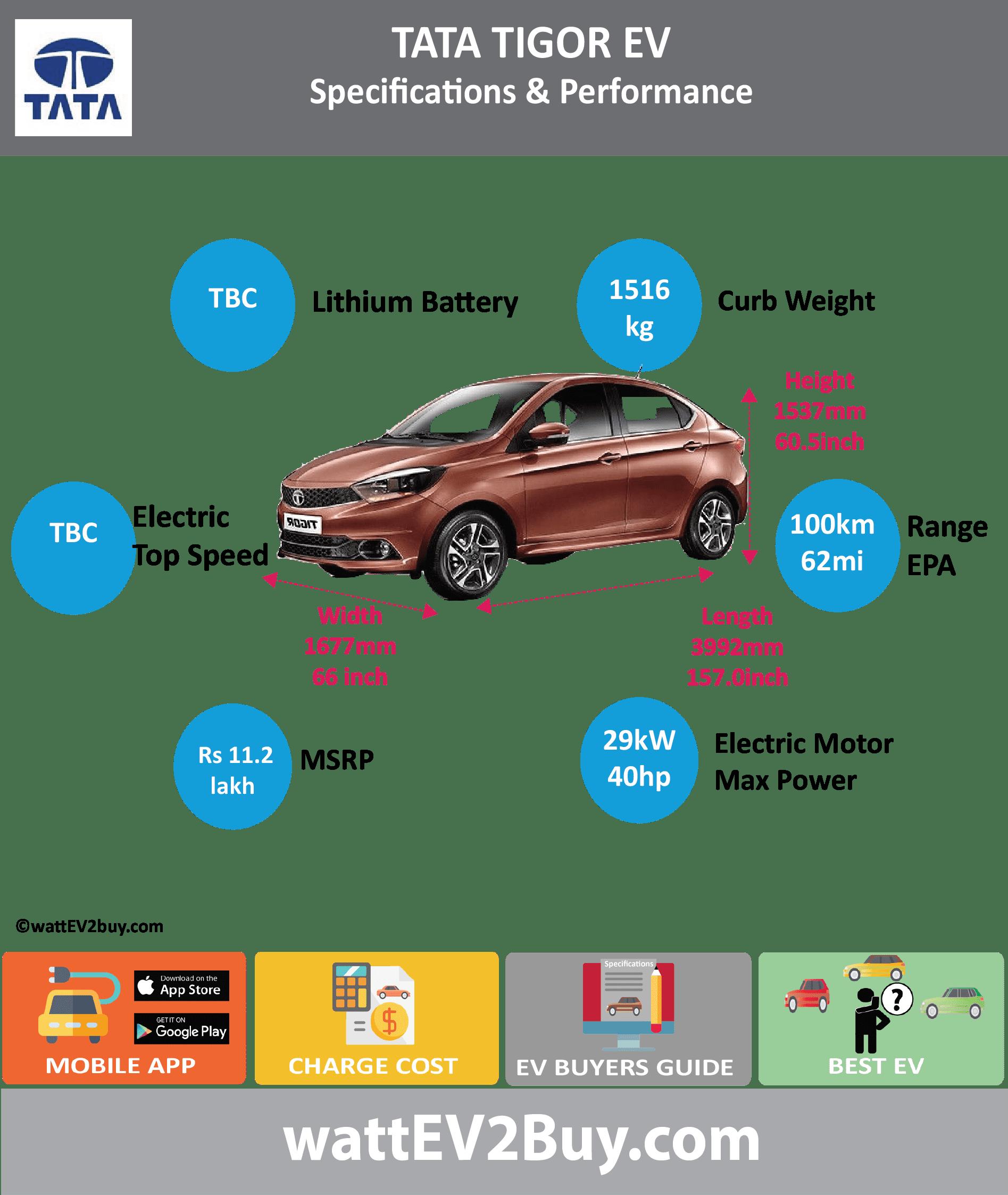 Tata Tigor EV specs card