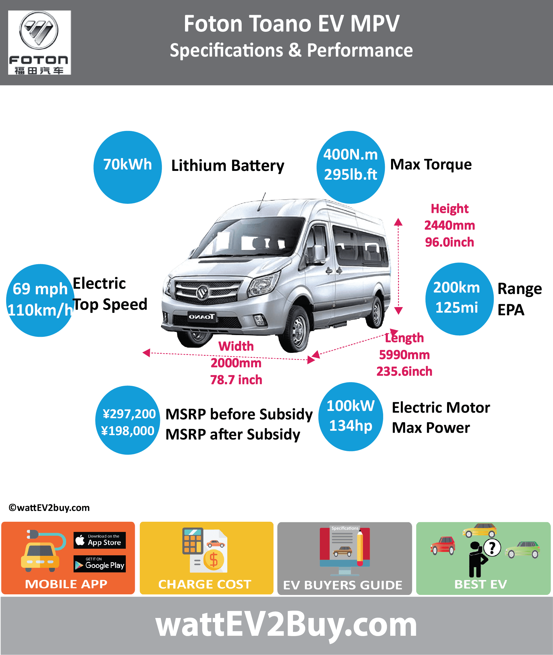 Foton Toano EV MPV Specs	 wattev2Buy.com	2017 Battery Chemistry	 Battery Capacity kWh	70 Battery Nominal rating kWh	66.6 Voltage V	350.4 Amps Ah	190 Cells	 Modules	 Efficiency	 Weight (kg)	 Cell Type	 SOC	 Cooling	 Cycles	 Battery Type	 Depth of Discharge (DOD)	 Energy Density Wh/kg	 Battery Manufacturer	 Battery Warranty - years	3 Battery Warranty - km	80000 Battery Warranty - miles	 Battery Electric Range - at constant 38mph	187.5 Battery Electric Range - at constant 60km/h	300 Battery Electric Range - NEDC Mi	125 Battery Electric Range - NEDC km	200 Battery Electric Range - CCM Mi	 Battery Electric Range - CCM km	 Battery Electric Range - EPA Mi	 Battery Electric Range - EPA km	 Electric Top Speed - mph	68.75 Electric Top Speed - km/h	110 Acceleration 0 - 100km/h sec	 Acceleration 0 - 50km/h sec	 Acceleration 0 - 62mph sec	 Acceleration 0 - 60mph sec	 Acceleration 0 - 37.2mph sec	 Wireless Charging	 Direct Current Fast Charge kW	 Charger Efficiency	 Onboard Charger kW	 Onboard Charger Optional kW	 Charging Cord - amps	 Charging Cord - volts	 LV 1 Charge kW	 LV 1 Charge Time (Hours)	 LV 2 Charge kW	 LV 2 Charge Time (Hours)	 LV 3 CCS/Combo kW	 LV 3 Charge Time (min to 70%)	 LV 3 Charge Time (min to 80%)	 LV 3 Charge Time (mi)	 LV 3 Charge Time (km)	 Supercharger	 Charging System kW	 Charger Output	 Charge Connector	 Power Outlet kW	 Power Outlet Amps	 MPGe Combined - miles	 MPGe Combined - km	 MPGe City - miles	 MPGe City - km	 MPGe Highway - miles	 MPGe Highway - km	 Max Power - hp (Electric Max)	134.102 Max Power - kW  (Electric Max)	100 Max Torque - lb.ft  (Electric Max)	295.0287653 Max Torque - N.m  (Electric Max)	400 Drivetrain	 Generator	 Motor Type	 Electric Motor Manufacturer	 Electric Motor Output kW	55 Electric Motor Output hp	 Transmission	 Electric Motor - Rear	 Max Power - hp (Rear)	 Max Power - kW (Rear)	 Max Torque - lb.ft (Rear)	 Max Torque - N.m (Rear)	 Electric Motor - Front	 Max Power - hp (Front)	 Max Power - kW (Front)	 Max Torque - lb.ft (Front)	 Max Torque - N.m (Front)	 Energy Consumption kWh/100km	 Energy Consumption kWh/100miles	 Deposit	 GB Battery Lease per month	 EU Battery Lease per month	 MSRP (expected)	 EU MSRP (before incentives & destination)	 GB MSRP (before incentives & destination)	 US MSRP (before incentives & destination)	 CHINA MSRP (before incentives & destination)	 ¥297,200.00  MSRP after incentives	 ¥198,000.00  Vehicle	 Trims	 Doors	 Seating	 Dimensions	 Luggage (L)	 GVWR (kg)	 GVWR (lbs)	 Curb Weight (kg)	 Curb Weight (lbs)	 Payload Capacity (kg)	 Payload Capacity (lbs)	 Towing Capacity (lbs)	 Max Load Height (m)	 Ground Clearance (inc)	 Ground Clearance (mm)	 Lenght (mm)	5990 Width (mm)	2000 Height (mm)	2440 Wheelbase (mm)	 Lenght (inc)	235.6 Width (inc)	78.7 Height (inc)	96.0 Wheelbase (inc)	0.0 Other	 Utility Factor	 Auto Show Unveil	 Availability	 Market	 Segment	 LCD Screen (inch)	 Class	 Safety Level	 Unveiled	 Relaunch	 First Delivery	 Chassis designed	 Based On	 AKA	 Self-Driving System	 SAE Autonomous Level	 Connectivity	 Unique	 Extras	 Incentives	 Home Charge Installation	 Public Charging	 Subsidy	 Chinese Name	福田图雅诺EV Model Code	 WEBSITE