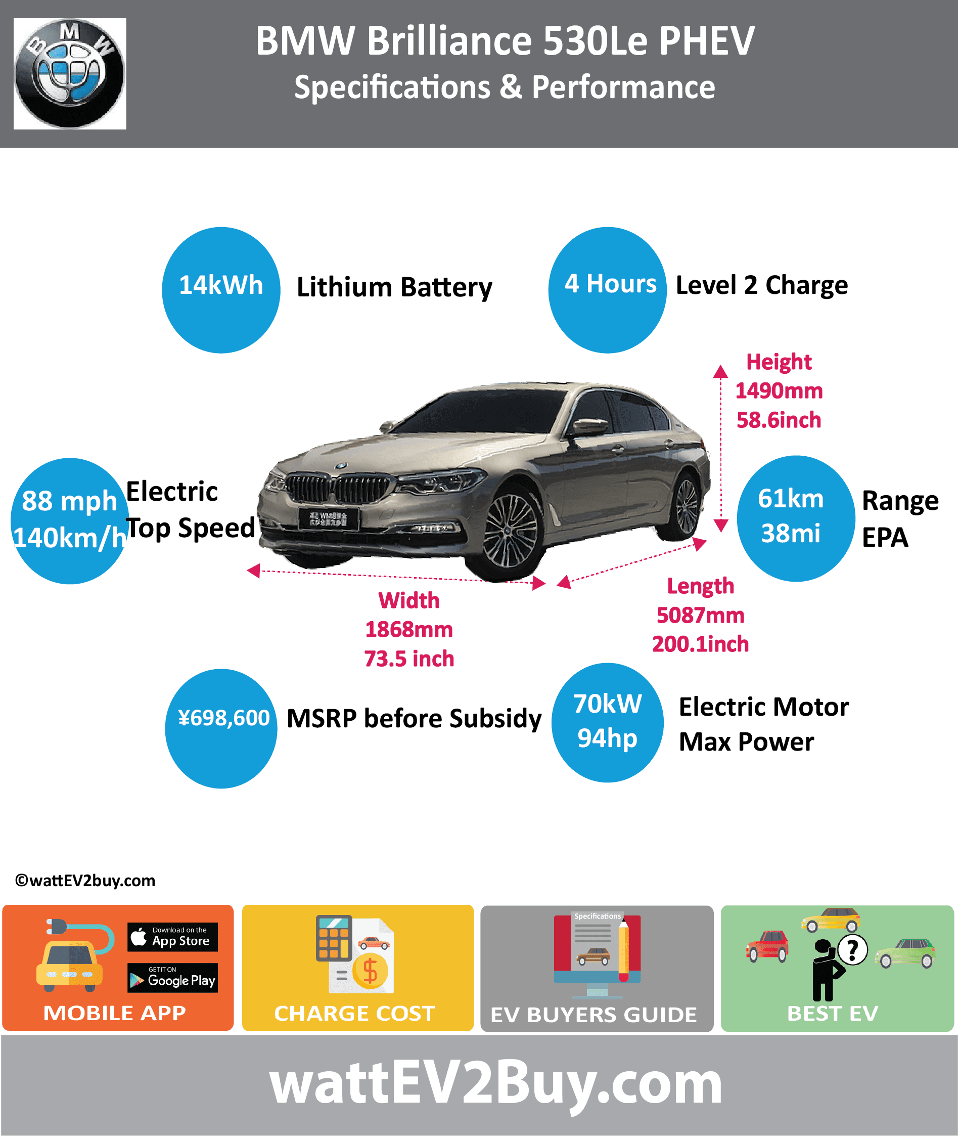 BMW Brilliance 530Le PHEV wattev2Buy.com 2015 2016 2017 2018 Battery Chemistry Lithium-Ion nickel-cobalt-manganese acid lithium-ion Battery Capacity kWh 14 Battery Nominal rating kWh Voltage V Weight (kg) 218 Modules Cells Battery Manufacturer Bosch Automotive Components (Suzhou) Co., Ltd Cooling Battery Warranty - years Battery Warranty - km Battery Electric Range - NEDC Mi 36.3 38.125 Battery Electric Range - NEDC km 58 61 Battery Electric Range - EPA Mi Battery Electric Range - EPA km Electric Top Speed - mph 75.0 87.5 Electric Top Speed - km/h 120 140 Acceleration 0 - 37.2mph sec Onboard Charger kW LV 1 Charge kW LV 1 Charge Time (Hours) LV 2 Charge kW LV 2 Charge Time (Hours) 4 LV 3 CCS/Combo kW LV 3 Charge Time (min to 80%) Charge Connector MPGe Combined - miles MPGe Combined - km MPGe City - miles MPGe City - km MPGe Highway - miles MPGe Highway - km Max Power - hp 93.8714 93.8714 Max Power - kW 70 70 Max Torque - lb.ft Max Torque - N.m 250 250 Electric Motor Electric Motor Output kW Electric Motor Output hp Transmission Energy Consumption kWh/100miles Utility Factor MSRP (before incentives & destination) ¥698,600.00 Combustion 2.0L 4 cylinder turbocharged gasoline engine Extended Range - mile Extended Range - km ICE Max Power - hp 242 ICE Max Power - kW 160 135 ICE Max Torque - lb.ft ICE Max Torque - N.m 310 290 ICE Top speed - mph 148.0 ICE Top speed - km/h 237 233 ICE Acceleration 0 - 62mph sec 7.1 ICE MPGe Combined - miles ICE MPGe Combined - km ICE MPGe City - miles ICE MPGe City - km ICE MPGe Highway - miles ICE MPGe Highway - km ICE Transmission ICE Fuel Consumption l/100km ICE Emission Rating ICE Emissions CO2/mi grams ICE Emissions CO2/km grams 49.0 Total System Max Power - hp 272 252 Max Power - kW 185 Max Torque - lb.ft Max Torque - N.m 420 Fuel Consumption l/100km 1.9 MPGe Combined - miles Vehicle Seats 5 Doors Dimensions GVWR (kg) 2565 Curb Weight (kg) 2145 Ground Clearance (mm) Lenght (mm) 5087 Width (mm) 1868 Height (mm) 1490 Wheelbase (mm) 3108 Lenght (inc) 0.0 200.1 Width (inc) 0.0 73.5 Height (inc) 0.0 58.6 Wheelbase (inc) 0.0 122.3 Other Chinese Name 宝马5 系插电 式 混 合动力 华晨宝马全新530Le插电式混动版 Model Code BMW7201AMHEV (BMW530Le) WEBSITE
