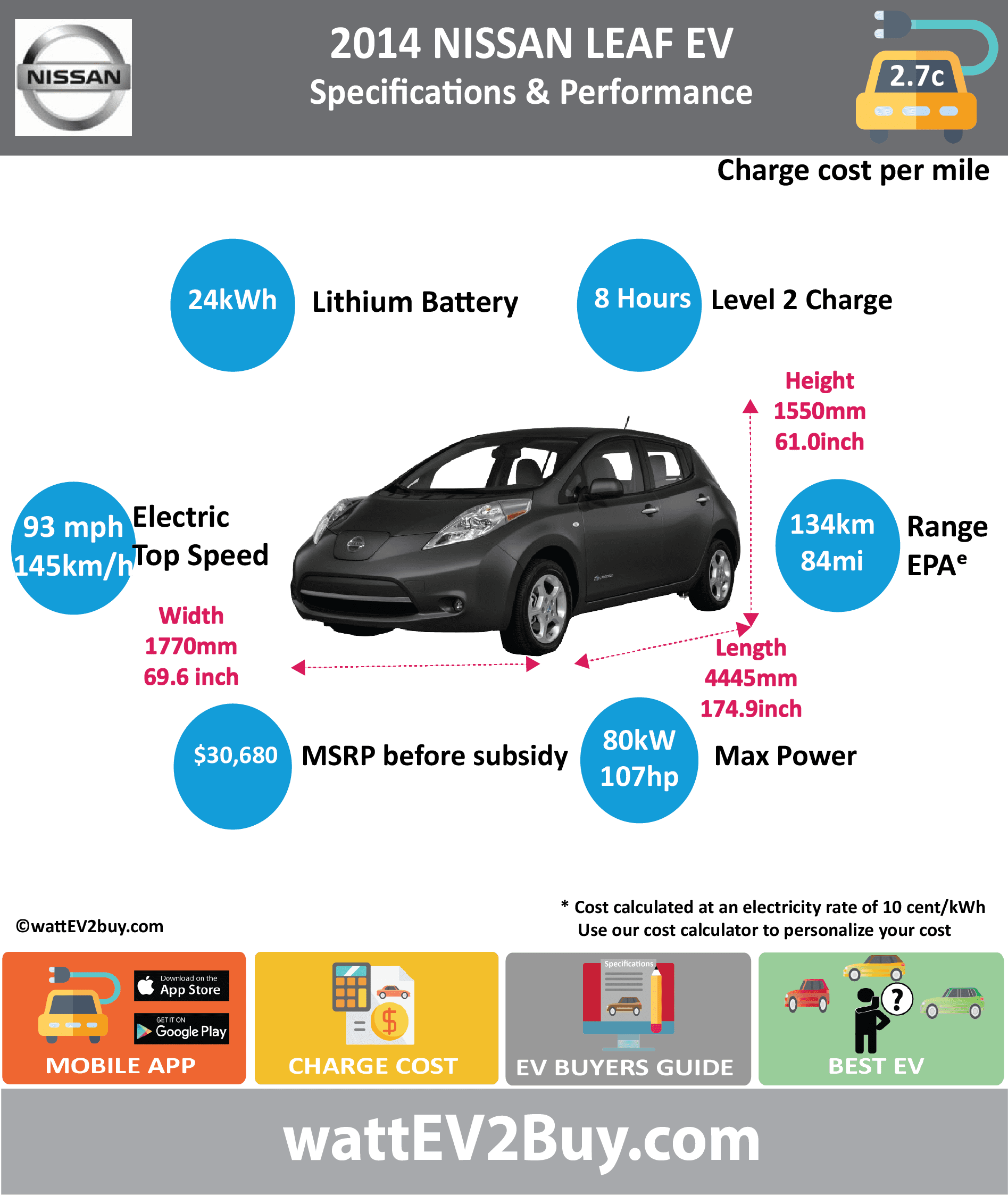 NISSAN LEAF EV Wattev2Buy.com 2011 2012 2013 2014 2015 2016 2017 2018  Battery Chemistry