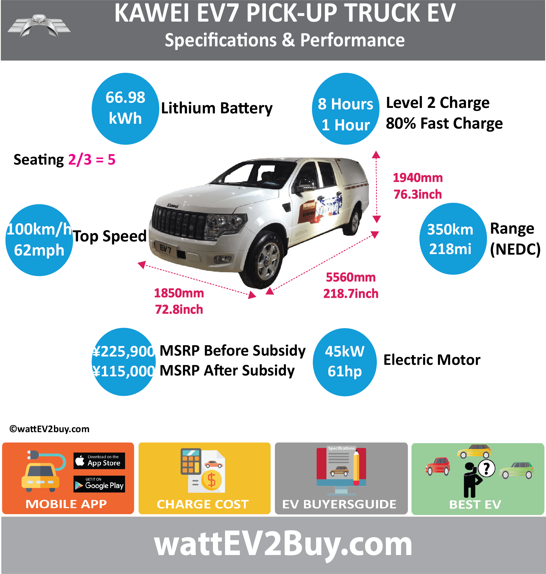 Kawei EV7 Pick-up Truck EV Specs	 wattev2Buy.com	2018 Battery Chemistry	Sanyuanli Battery Battery Capacity kWh	66.98 Battery Nominal rating kWh	 Voltage V	 Amps Ah	 Cells	 Modules	 Efficiency	 Weight (kg)	500 Cell Type	 SOC	 Cooling	 Cycles	 Battery Type	 Depth of Discharge (DOD)	 Energy Density Wh/kg	 Battery Manufacturer	Huizhou billion Wei Lithium Co., Ltd Battery Warranty - years	 Battery Warranty - km	 Battery Warranty - miles	 Battery Electric Range - at constant 38mph	 Battery Electric Range - at constant 60km/h	 Battery Electric Range - NEDC Mi	218.75 Battery Electric Range - NEDC km	350 Battery Electric Range - CCM Mi	 Battery Electric Range - CCM km	 Battery Electric Range - EPA Mi	 Battery Electric Range - EPA km	 Electric Top Speed - mph	62 Electric Top Speed - km/h	100 Acceleration 0 - 100km/h sec	 Acceleration 0 - 50km/h sec	 Acceleration 0 - 62mph sec	 Acceleration 0 - 60mph sec	 Acceleration 0 - 37.2mph sec	 Wireless Charging	 Direct Current Fast Charge kW	 Charger Efficiency	 Onboard Charger kW	 Onboard Charger Optional kW	 Charging Cord - amps	 Charging Cord - volts	 LV 1 Charge kW	 LV 1 Charge Time (Hours)	 LV 2 Charge kW	 LV 2 Charge Time (Hours)	8 LV 3 CCS/Combo kW	 LV 3 Charge Time (min to 70%)	 LV 3 Charge Time (min to 80%)	1 LV 3 Charge Time (mi)	 LV 3 Charge Time (km)	 Supercharger	 Charging System kW	 Charger Output	 Charge Connector	 Power Outlet kW	 Power Outlet Amps	 MPGe Combined - miles	 MPGe Combined - km	 MPGe City - miles	 MPGe City - km	 MPGe Highway - miles	 MPGe Highway - km	 Max Power - hp (Electric Max)	143 Max Power - kW  (Electric Max)	105 Max Torque - lb.ft  (Electric Max)	 Max Torque - N.m  (Electric Max)	110 Drivetrain	 Generator	 Motor Type	 Electric Motor Manufacturer	Shanghai Dajun Power Control Technology Co., Ltd. Electric Motor Output kW	45 Electric Motor Output hp	61 Transmission	 Electric Motor - Rear	 Max Power - hp (Rear)	 Max Power - kW (Rear)	 Max Torque - lb.ft (Rear)	 Max Torque - N.m (Rear)	 Electric Motor - Front	 Max Power - hp (Front)	 Max Power - kW (Front)	 Max Torque - lb.ft (Front)	 Max Torque - N.m (Front)	 Energy Consumption kWh/100km	 Energy Consumption kWh/100miles	 Deposit	 GB Battery Lease per month	 EU Battery Lease per month	 MSRP (expected)	 EU MSRP (before incentives & destination)	 GB MSRP (before incentives & destination)	 US MSRP (before incentives & destination)	 CHINA MSRP (before incentives & destination)	 ¥225,900.00  MSRP after incentives	 ¥115,000.00  Vehicle	 Trims	 Doors	 Seating	5 Dimensions	 Luggage (L)	4500 GVWR (kg)	3325 GVWR (lbs)	 Curb Weight (kg)	2350 Curb Weight (lbs)	 Payload Capacity (kg)	750 Payload Capacity (lbs)	 Towing Capacity (lbs)	 Max Load Height (m)	 Ground Clearance (inc)	 Ground Clearance (mm)	 Lenght (mm)	5560 Width (mm)	1850 Height (mm)	1940 Wheelbase (mm)	3500 Lenght (inc)	218.7 Width (inc)	72.8 Height (inc)	76.3 Wheelbase (inc)	137.7 Other	 Utility Factor	 Auto Show Unveil	 Availability	 Market	 Segment	 Class	 Safety Level	 Unveiled	 Relaunch	 First Delivery	 Chassis designed	 Based On	 AKA	 Self-Driving System	 SAE Autonomous Level	 Connectivity	 Unique	 Extras	 Incentives	 Home Charge Installation	 Public Charging	 Subsidy	 Chinese Name	卡威EV7 Model Code	JNQ5036XXYBEV
