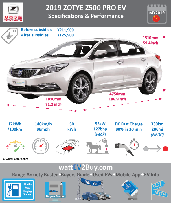 Zotye Z500 EV Pro Specs	 Brand	Zotye Model	Zotye Z500 EV Pro Model Year	2019 Fuel_Type	BEV Chinese Name	众泰Z500ev Model Code	JNJ7000EVC1 Battery Capacity kWh	50 Battery Nominal rating kWh	0 Energy Density Wh/kg	141 Battery Electric Range - at constant 38mph	275 Battery Electric Range - at constant 60km/h	440 WLTP g CO2/km	 CO2 Emissions (WLTP) g/km	 BEV Range - NEDC km	330 BEV - NEDC Mi	206 EPA BEV Range - km	0 EPA BEV Range - Mi	 Extended Range - mile	 BEV Range - WLTP km	0 BEV Range - WLTP Mi	0 Electric Top Speed - mph	87.5 Electric Top Speed - km/h	140 Acceleration 0 - 100km/h sec	 Onboard Charger kW	NK LV 2 Charge Time (Hours)	0 LV 3 Charge Time (min to 80%)	30 Energy Consumption kWh/km	0 Max Power - hp (Electric Max)	127 Max Power - kW  (Electric Max)	95 CHINA MSRP (before incentives & destination)	209800 US MSRP (before incentives & destination)	 MSRP after incentives	0 Lenght (mm)	4750 Width (mm)	1810 Height (mm)	1510 Wheelbase (mm)	2750 Lenght (inc)	186.8507975 Width (inc)	71.1999881 Height (inc)	59.3988851 Wheelbase (inc)	108.1767775 Curb Weight (kg)	1620