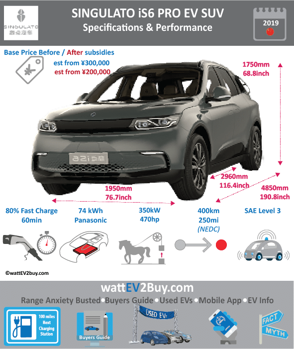 Singulato iS6 EV SUV Specs wattev2Buy.com 2018 Battery Chemistry Panasonic 18650 BAK Ternary Battery Capacity kWh 74.1 Battery Nominal rating kWh Voltage V Amps Ah 3 Cells 7300 Modules Efficiency Weight (kg) Cell Type SOC Cooling Cycles Battery Type Depth of Discharge (DOD) Energy Density Wh/kg Battery Manufacturer Battery Warranty - years Battery Warranty - km Battery Warranty - miles Battery Electric Range - at constant 38mph Battery Electric Range - at constant 60km/h Battery Electric Range - NEDC Mi 250 Battery Electric Range - NEDC km 400 Battery Electric Range - CCM Mi Battery Electric Range - CCM km Battery Electric Range - EPA Mi Battery Electric Range - EPA km Electric Top Speed - mph Electric Top Speed - km/h Acceleration 0 - 100km/h sec Acceleration 0 - 50km/h sec Acceleration 0 - 62mph sec Acceleration 0 - 60mph sec Acceleration 0 - 37.2mph sec Wireless Charging Direct Current Fast Charge kW Charger Efficiency Onboard Charger kW Onboard Charger Optional kW Charging Cord - amps Charging Cord - volts LV 1 Charge kW LV 1 Charge Time (Hours) LV 2 Charge kW LV 2 Charge Time (Hours) LV 3 CCS/Combo kW LV 3 Charge Time (min to 70%) LV 3 Charge Time (min to 80%) 60 LV 3 Charge Time (mi) LV 3 Charge Time (km) Supercharger Charging System kW Charger Output Charge Connector Power Outlet kW Power Outlet Amps MPGe Combined - miles MPGe Combined - km MPGe City - miles MPGe City - km MPGe Highway - miles MPGe Highway - km Max Power - hp (Electric Max) Max Power - kW (Electric Max) Max Torque - lb.ft (Electric Max) Max Torque - N.m (Electric Max) Drivetrain Generator Motor Type Electric Motor Manufacturer Electric Motor Output kW Electric Motor Output hp Transmission Electric Motor - Rear Max Power - hp (Rear) Max Power - kW (Rear) Max Torque - lb.ft (Rear) Max Torque - N.m (Rear) Electric Motor - Front Max Power - hp (Front) Max Power - kW (Front) Max Torque - lb.ft (Front) Max Torque - N.m (Front) Energy Consumption kWh/100km Energy Consumption kWh/100miles Deposit GB Battery Lease per month EU Battery Lease per month China Battery Lease per month MSRP (expected) EU MSRP (before incentives & destination) GB MSRP (before incentives & destination) US MSRP (before incentives & destination) CHINA MSRP (before incentives & destination) ¥200,000 Local Currency MSRP MSRP after incentives Vehicle Trims Doors Seating Dimensions Luggage (L) Luggage Max (L) GVWR (kg) GVWR (lbs) Curb Weight (kg) Curb Weight (lbs) Payload Capacity (kg) Payload Capacity (lbs) Towing Capacity (lbs) Max Load Height (m) Ground Clearance (inc) Ground Clearance (mm) Lenght (mm) 4850 Width (mm) Height (mm) Wheelbase (mm) 2960 Lenght (inc) 190.8 Width (inc) 0.0 Height (inc) 0.0 Wheelbase (inc) 116.4 Other Utility Factor Auto Show Unveil Availability Market Segment LCD Screen (inch) 12.3/15.6 Class Safety Level Unveiled Relaunch First Delivery Chassis designed Based On AKA Self-Driving System SAE Autonomous Level Connectivity Unique Extras Incentives Home Charge Installation Public Charging Subsidy Chinese Name 奇点汽车-奇点iS6 Model Code