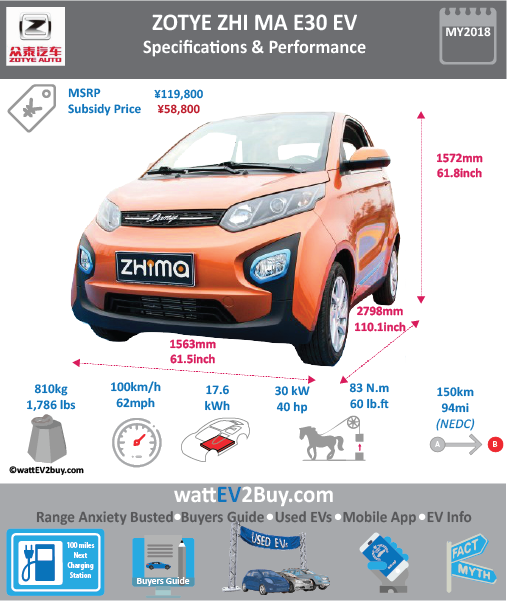 ZOTYE ZHIMA E30 EV wattev2Buy.com 2016 2017 Battery Chemistry Battery Capacity kWh 17.6 Battery Nominal rating kWh Voltage V Amps Ah Cells Modules Weight (kg) 168 Cell Type Cooling Cycles Depth of Discharge (DOD) Energy Density Wh/kg Battery Manufacturer Jiangsu Tianpeng Power Co., Ltd. Battery Warranty - years Battery Warranty - km Battery Electric Range - at constant 38mph 119 Battery Electric Range - at constant 60km/h 190 Battery Electric Range - NEDC Mi 94 94 Battery Electric Range - NEDC km 150 150 Electric Top Speed - mph 50 62 Electric Top Speed - km/h 80 100 Acceleration 0 - 100km/h sec Acceleration 0 - 50km/h sec Onboard Charger kW LV 1 Charge kW LV 1 Charge Time (Hours) LV 2 Charge kW LV 2 Charge Time (Hours) LV 3 CCS/Combo kW LV 3 Charge Time (min to 80%) Charging System kW Charge Connector MPGe Combined - miles MPGe Combined - km MPGe City - miles MPGe City - km MPGe Highway - miles MPGe Highway - km Max Power - hp 24 40 Max Power - kW 18 30 Max Torque - lb.ft 60 Max Torque - N.m 83 Drivetrain Motor Type Electric Motor - Rear Max Power - hp Max Power - kW Max Torque - lb.ft Max Torque - N.m Electric Motor - Front Max Power - hp Max Power - kW Max Torque - lb.ft Max Torque - N.m Electric Motor Manufacturer Hangzhou Dewosi Electric Technology Co., Ltd Electric Motor Output kW 13 Electric Motor Output hp 17.43326 Energy Consumption kWh/100km MSRP (before incentives & destination) ¥119,800.00 MSRP after incentives ¥58,800.00 Vehicle Doors 3 Seating 2 Dimensions GVWR (kg) 960 Curb Weight (kg) 810 Payload Capacity (lbs) Towing Capacity (lbs) Ground Clearance (mm) Lenght (mm) 2798 Width (mm) 1563 Height (mm) 1572 Wheelbase (mm) 1765 Lenght (inc) 110.1 Width (inc) 61.5 Height (inc) 61.8 Wheelbase (inc) 69.4 Other Market Class Incentives Safety Level Unveiled First Delivery Based On SAE Autonomous Level Self-Driving System Connectivity Unique Chinese Name 芝麻 E30 Model Code JNJ7000EVE6 JNJ7000EVE7 WEBSITE