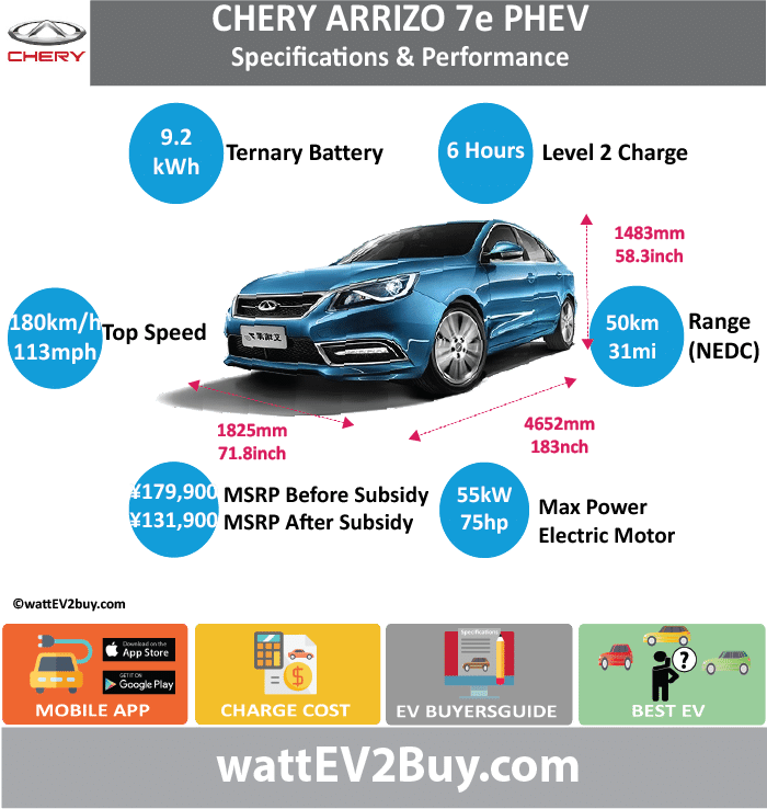 Chery ARRIZO 7e PHEV Specs wattev2Buy.com 2017 Battery Chemistry Ternary Lithium Battery Capacity kWh 9.26 Battery Nominal rating kWh Voltage 355 Amps (Ah) 128 Modules Cells Cell Type Energy Density Wh/kg Weight kg Battery Manufacturer Cooling Battery Warranty years 8 Battery Warranty km 120000 Battery Electric Range - NEDC Mi 31.3 Battery Electric Range - NEDC km 50 Battery Electric Range - EPA Mi Battery Electric Range - EPA km Electric Top Speed - mph Electric Top Speed - km/h Acceleration 0 - 62mph sec 10.9 Onboard Charger LV 1 Charge LV 1 Charge Time (Hours) LV 2 Charge LV 2 Charge Time (Hours) 6 LV 3 CCS/Combo kW LV 3 Charge Time (min to 80%) Charge Connector MPGe Combined - miles MPGe Combined - km MPGe City - miles MPGe City - km MPGe Highway - miles MPGe Highway - km Electric Motor - Front Yes Max Power - hp 75 Max Power - kW 55 Max Torque - lb.ft Max Torque - N.m 190 Electric Motor - Rear Max Power - hp Max Power - kW Max Torque - lb.ft Max Torque - N.m Electric Motor Output kW 25 Electric Motor Output hp 34 Transmission Drivetrain Perm Mag Syncro Energy Consumption kWh/100miles 16.7 Utility Factor CHINA MSRP (before incentives & destination) ¥179,900.00 MSRP after incentives ¥131,900.00 Combustion 1.6 DVVT -CVT Extended Range - mile 581 Extended Range - km 930 ICE Max Power - hp 126 ICE Max Power - kW 93 ICE Max Torque - lb.ft ICE Max Torque - N.m 160 ICE Top speed - mph 112.5 ICE Top speed - km/h 180 ICE Acceleration 0 - 62mph sec 10.9 ICE MPGe Combined - miles ICE MPGe Combined - km ICE MPGe City - miles ICE MPGe City - km ICE MPGe Highway - miles ICE MPGe Highway - km ICE Transmission 7CVT ICE Fuel Consumption l/100km 5.9 ICE Emission Rating ICE Emissions CO2/mi grams ICE Emissions CO2/km grams Total System Max Power - hp Max Power - kW Max Torque - lb.ft Max Torque - N.m Fuel Consumption l/100km 1.9 MPGe Combined - miles Vehicle Doors 4 Dimensions Fuel tank (l) 50 GVWR (kg) Curb Weight (kg) 1590 Ground Clearance (mm) 144 Lenght (mm) 4652 Width (mm) 18