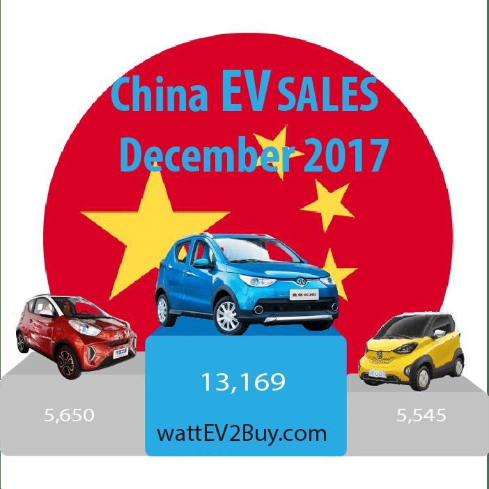 China-EV-sales-December-2017