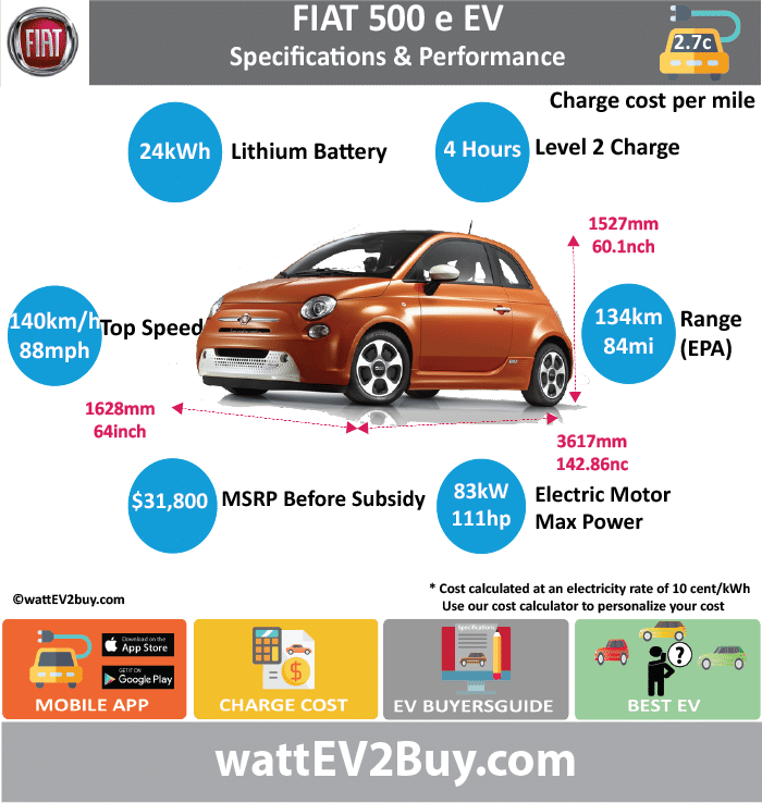 FIAT 500e EV Specs wattev2Buy.com 2013 2014 2015 2016 2017 Battery Chemistry Battery Capacity kWh 24 Battery Nominal rating kWh 21 Voltage V Amps Ah Cells Modules Weight (kg) Cell Type SOC Cooling Cycles Battery Type Depth of Discharge (DOD) Energy Density Wh/kg Battery Manufacturer Battery Warranty - years 8 Battery Warranty - km Battery Warranty - miles 100000 Battery Electric Range - at constant 38mph Battery Electric Range - at constant 60km/h Battery Electric Range - NEDC Mi Battery Electric Range - NEDC km Battery Electric Range - CCM Mi Battery Electric Range - CCM km Battery Electric Range - EPA Mi 80 84 Battery Electric Range - EPA km 128 134.4 Electric Top Speed - mph 88 Electric Top Speed - km/h 140.8 Acceleration 0 - 100km/h sec Acceleration 0 - 50km/h sec Acceleration 0 - 62mph sec Acceleration 0 - 60mph sec 8.4 Acceleration 0 - 37.2mph sec Wireless Charging Direct Current Fast Charge kW Onboard Charger kW 6.6 Charging Cord - amps Charging Cord - volts LV 1 Charge kW LV 1 Charge Time (Hours) 24 LV 2 Charge kW LV 2 Charge Time (Hours) 4 LV 3 CCS/Combo kW LV 3 Charge Time (min to 70%) LV 3 Charge Time (min to 80%) LV 3 Charge Time (mi) LV 3 Charge Time (km) Charging System kW Charger Output Charge Connector Power Outlet kW Power Outlet Amps MPGe Combined - miles 116 112 MPGe Combined - km MPGe City - miles 122 121 MPGe City - km MPGe Highway - miles 108 103 MPGe Highway - km Max Power - hp 111 111 Max Power - kW 83 83 Max Torque - lb.ft 147 Max Torque - N.m 199 Drivetrain Generator Motor Type Electric Motor Output kW Electric Motor Output hp Transmission Electric Motor - Front FWD Max Power - hp FWD Max Power - kW FWD Max Torque - lb.ft FWD Max Torque - N.m Electric Motor - Rear RWD Max Power - hp RWD Max Power - kW RWD Max Torque - lb.ft RWD Max Torque - N.m Energy Consumption kWh/100km Energy Consumption kWh/100miles Deposit Battery Lease per month MSRP (expected) MSRP (before incentives & destination) $33,900.00 $31,800.00 MSRP after incentives Vehicle Trims Doors 2 Seating 4 4 Dimensions Luggage (L) GVWR (kg) 1351 GVWR (lbs) 2980 Curb Weight (kg) Curb Weight (lbs) Payload Capacity (kg) Payload Capacity (lbs) Towing Capacity (lbs) Max Load Height (m) Ground Clearance (inc) Ground Clearance (mm) Lenght (mm) 3617 Width (mm) 1628 Height (mm) 1527 Wheelbase (mm) 2301 Lenght (inc) 142.3 Width (inc) 64.0 Height (inc) 60.1 Wheelbase (inc) 90.5 Other Utility Factor Auto Show Unveil Market Segment Class Safety Level Unveiled Relaunch First Delivery Chassis designed Based On AKA Self-Driving System SAE Autonomous Level Connectivity Unique Only CA and OR Extras Incentives Home Charge Installation Public Charging Subsidy WEBSITE